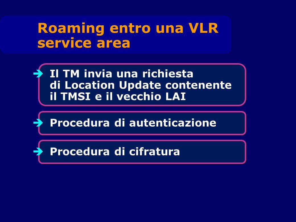 Il TM invia una richiesta di Location Update contenente il TMSI e il vecchio LAI Procedura di autenticazione Procedura di cifratura Roaming entro una