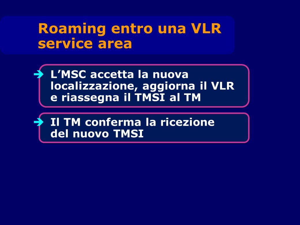 LMSC accetta la nuova localizzazione, aggiorna il VLR e riassegna il TMSI al TM Il TM conferma la ricezione del nuovo TMSI Roaming entro una VLR servi