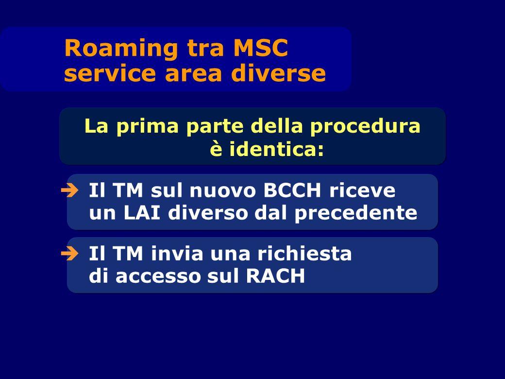 Il TM sul nuovo BCCH riceve un LAI diverso dal precedente La prima parte della procedura è identica: Roaming tra MSC service area diverse Il TM invia