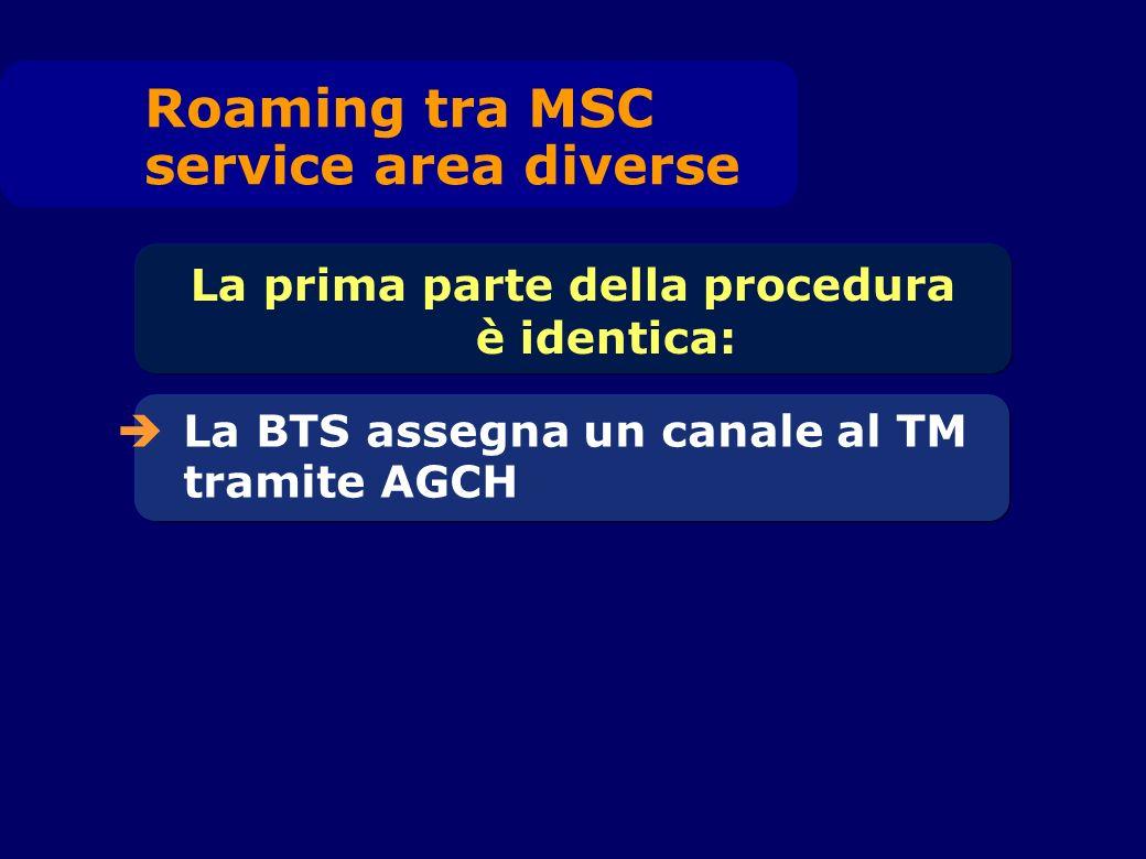 La BTS assegna un canale al TM tramite AGCH La prima parte della procedura è identica: Roaming tra MSC service area diverse