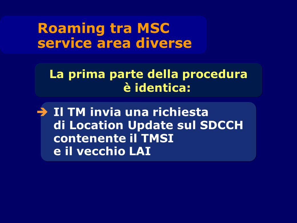 Il TM invia una richiesta di Location Update sul SDCCH contenente il TMSI e il vecchio LAI La prima parte della procedura è identica: Roaming tra MSC