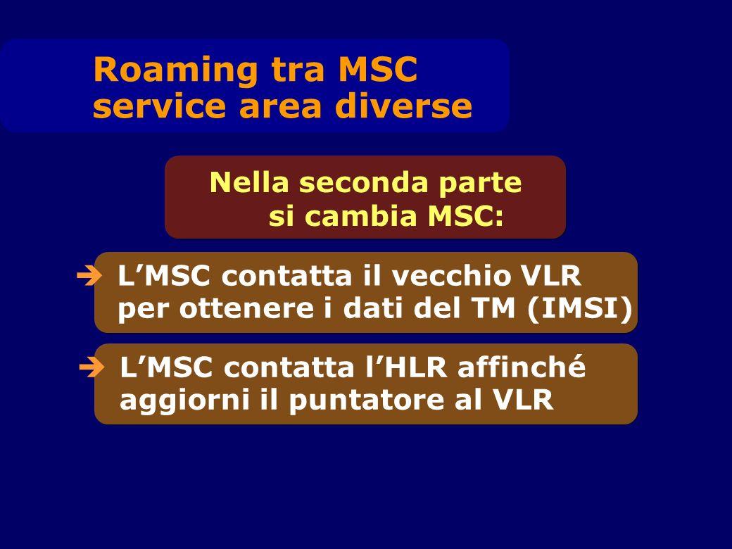LMSC contatta il vecchio VLR per ottenere i dati del TM (IMSI) Nella seconda parte si cambia MSC: LMSC contatta lHLR affinché aggiorni il puntatore al
