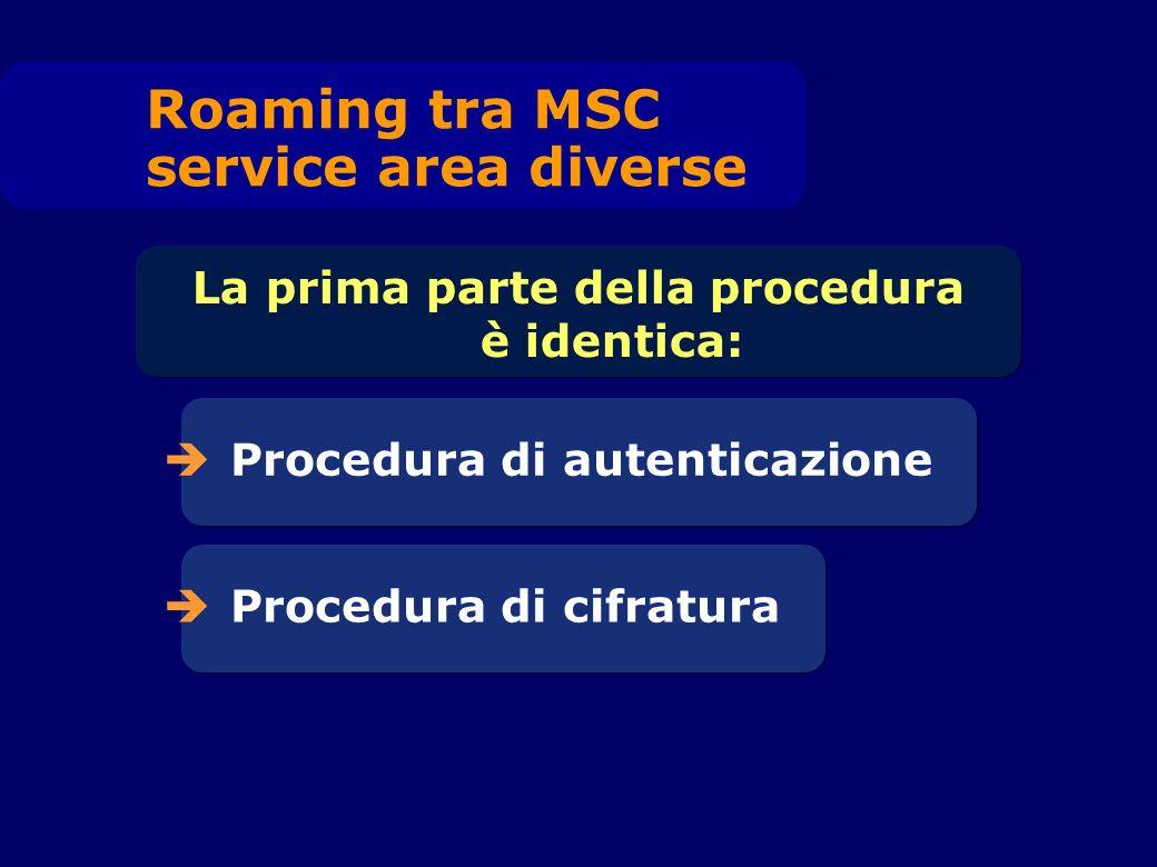 Procedura di autenticazione La prima parte della procedura è identica: Roaming tra MSC service area diverse Procedura di cifratura