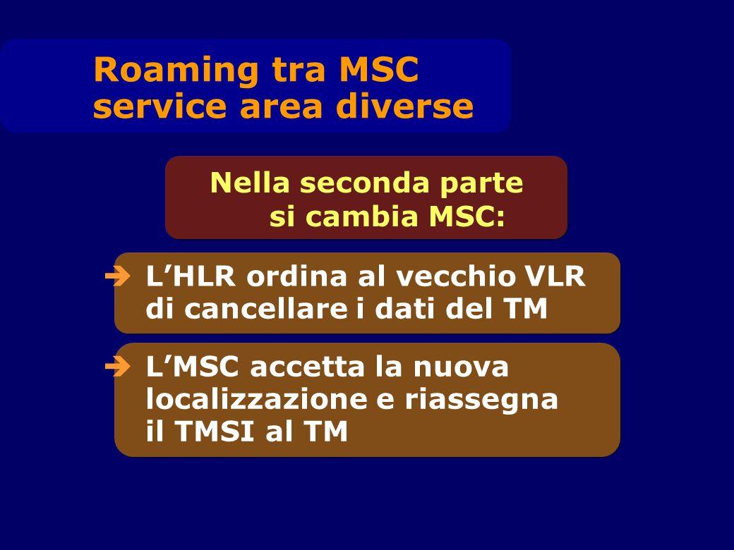 LHLR ordina al vecchio VLR di cancellare i dati del TM LMSC accetta la nuova localizzazione e riassegna il TMSI al TM Roaming tra MSC service area div