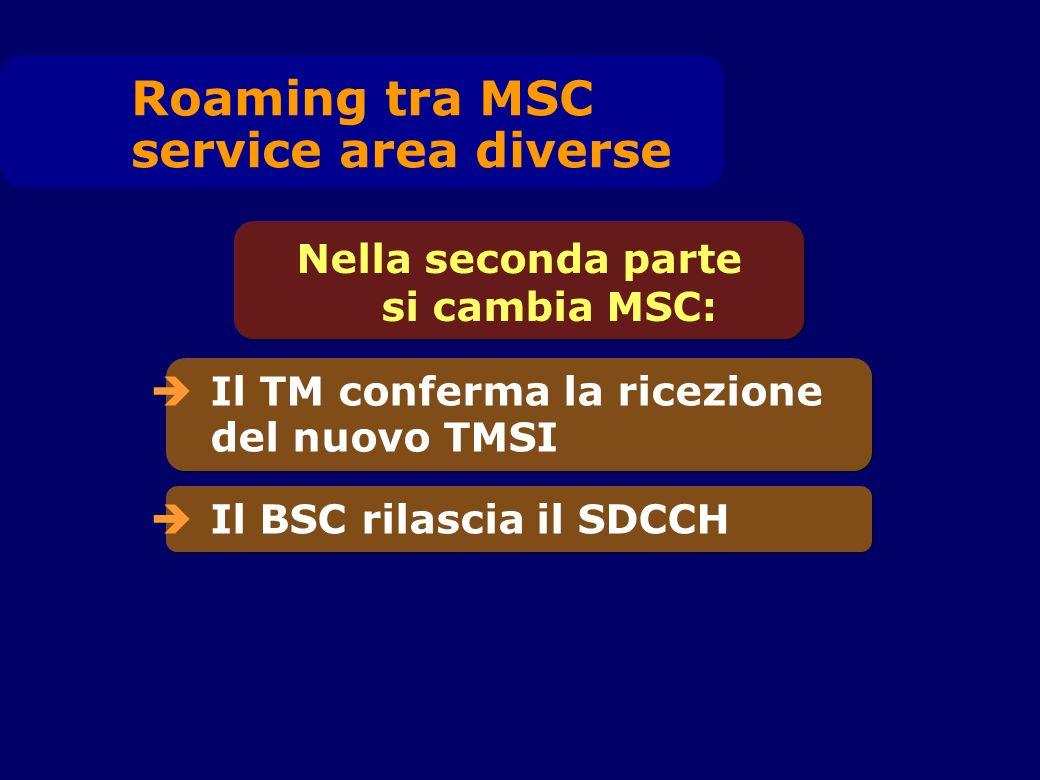Il TM conferma la ricezione del nuovo TMSI Il BSC rilascia il SDCCH Roaming tra MSC service area diverse Nella seconda parte si cambia MSC: