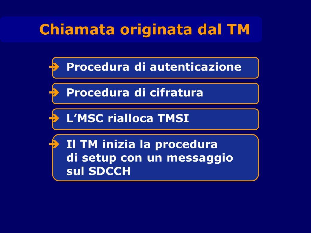 Procedura di autenticazione Procedura di cifratura Chiamata originata dal TM LMSC rialloca TMSI Il TM inizia la procedura di setup con un messaggio su