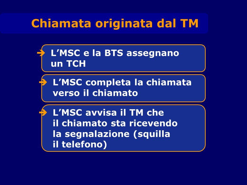 LMSC e la BTS assegnano un TCH Chiamata originata dal TM LMSC completa la chiamata verso il chiamato LMSC avvisa il TM che il chiamato sta ricevendo l