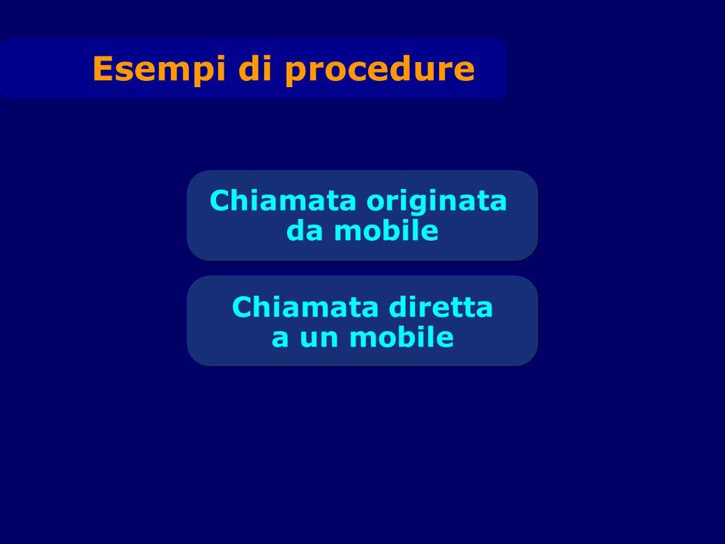 Lutente compone il numero Chiamata originata dal TM Il TM invia una richiesta di accesso sul RACH La BTS assegna un canale al TM tramite AGCH Il TM invia una richiesta di servizio sul SDCCH