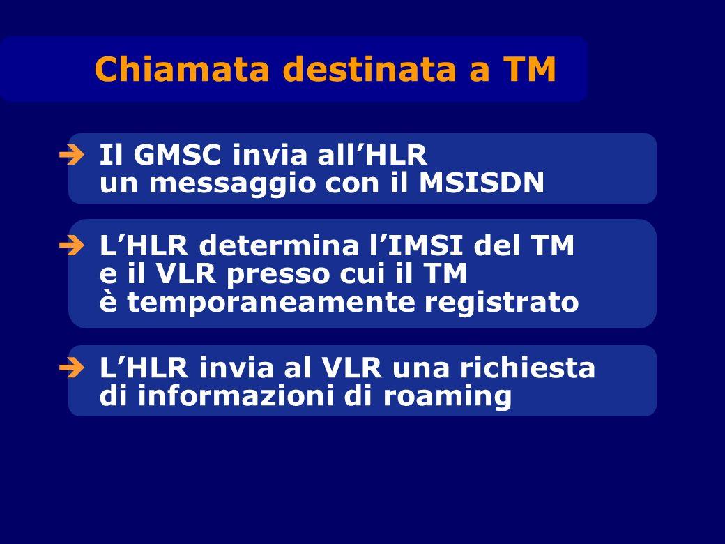 Il GMSC invia allHLR un messaggio con il MSISDN LHLR determina lIMSI del TM e il VLR presso cui il TM è temporaneamente registrato LHLR invia al VLR u