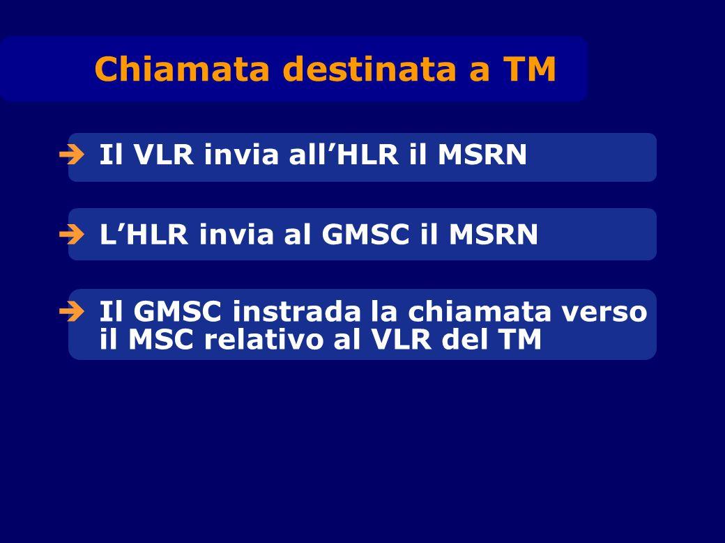 Il VLR invia allHLR il MSRN LHLR invia al GMSC il MSRN Il GMSC instrada la chiamata verso il MSC relativo al VLR del TM Chiamata destinata a TM