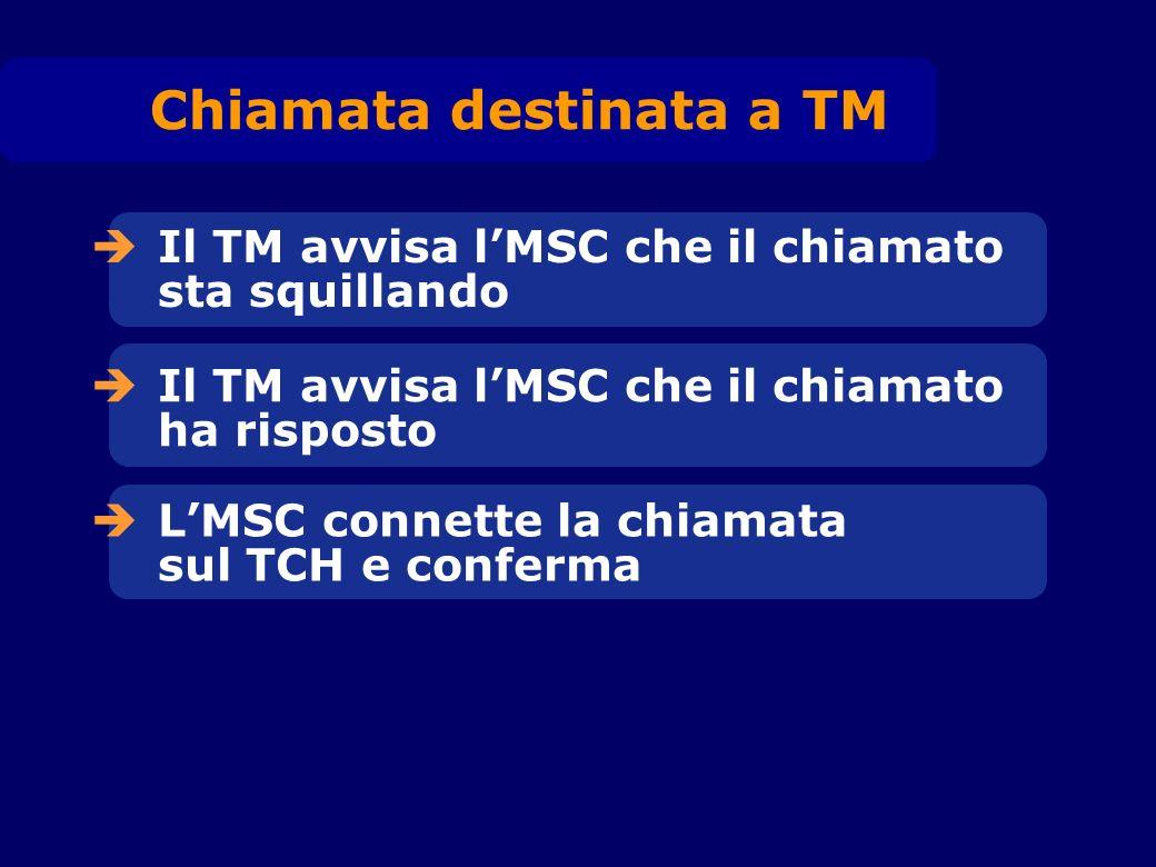 Il TM avvisa lMSC che il chiamato sta squillando Il TM avvisa lMSC che il chiamato ha risposto LMSC connette la chiamata sul TCH e conferma Chiamata d