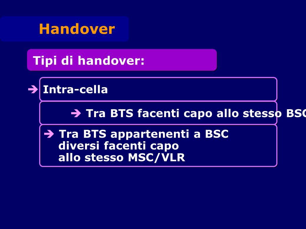 Intra-cella Tra BTS facenti capo allo stesso BSC Tipi di handover: Tra BTS appartenenti a BSC diversi facenti capo allo stesso MSC/VLR Handover