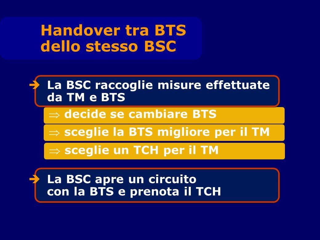 La BSC apre un circuito con la BTS e prenota il TCH decide se cambiare BTS Handover tra BTS dello stesso BSC La BSC raccoglie misure effettuate da TM