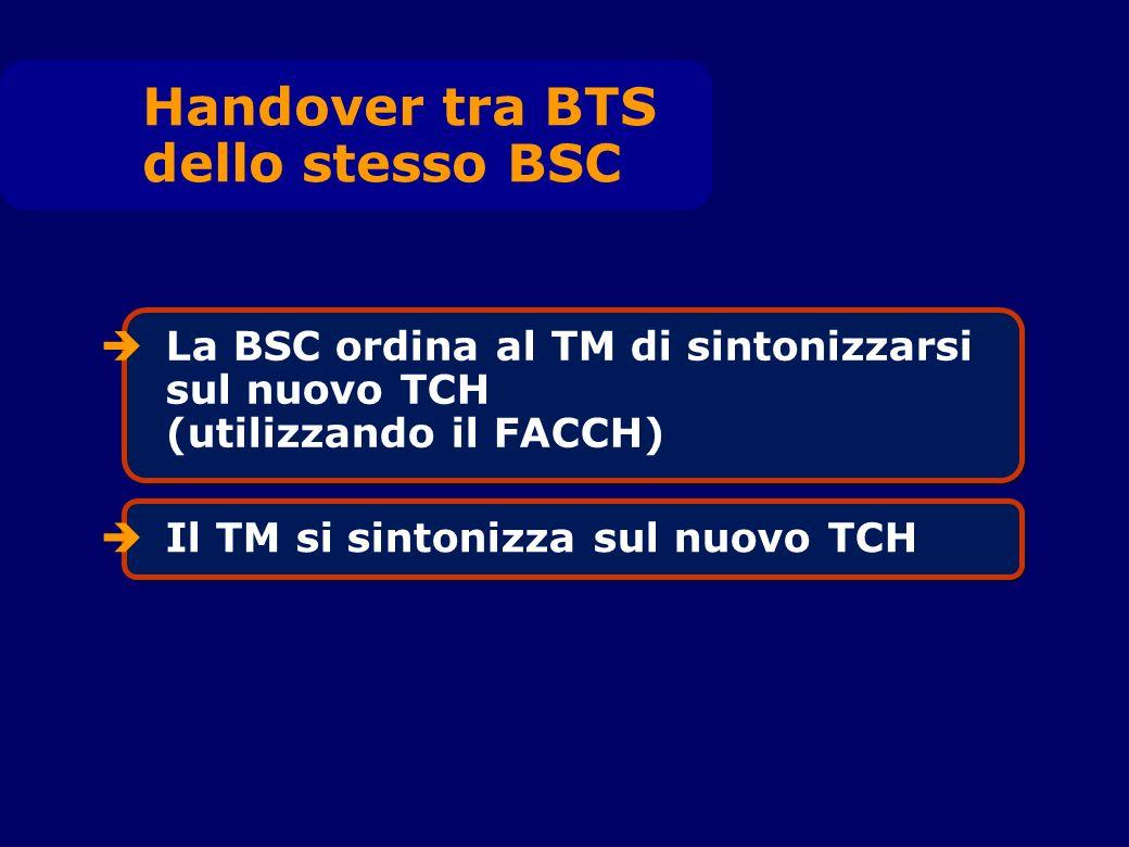 Il TM si sintonizza sul nuovo TCH La BSC ordina al TM di sintonizzarsi sul nuovo TCH (utilizzando il FACCH) Handover tra BTS dello stesso BSC