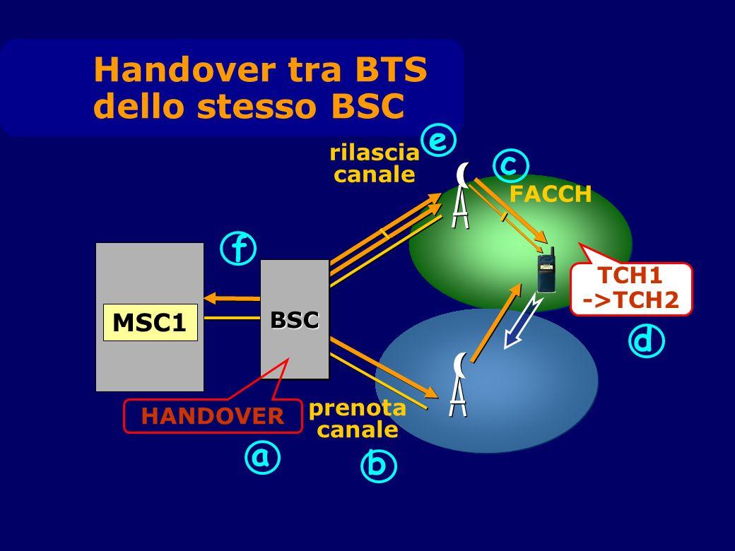 MSC1 a FACCH c TCH1 ->TCH2 d f e rilascia canale prenota canale BSCBSC b HANDOVER