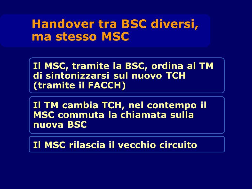 Il MSC, tramite la BSC, ordina al TM di sintonizzarsi sul nuovo TCH (tramite il FACCH) Il TM cambia TCH, nel contempo il MSC commuta la chiamata sulla