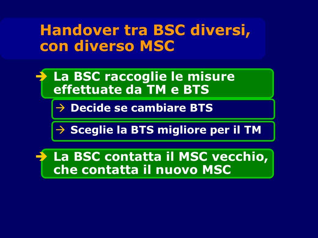 La BSC raccoglie le misure effettuate da TM e BTS Decide se cambiare BTS Sceglie la BTS migliore per il TM La BSC contatta il MSC vecchio, che contatt