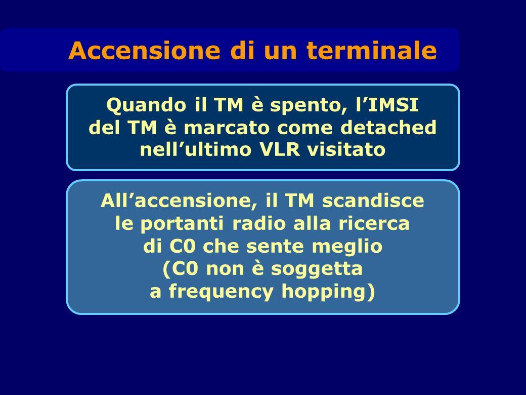 Quando il TM è spento, lIMSI del TM è marcato come detached nellultimo VLR visitato Accensione di un terminale Allaccensione, il TM scandisce le porta