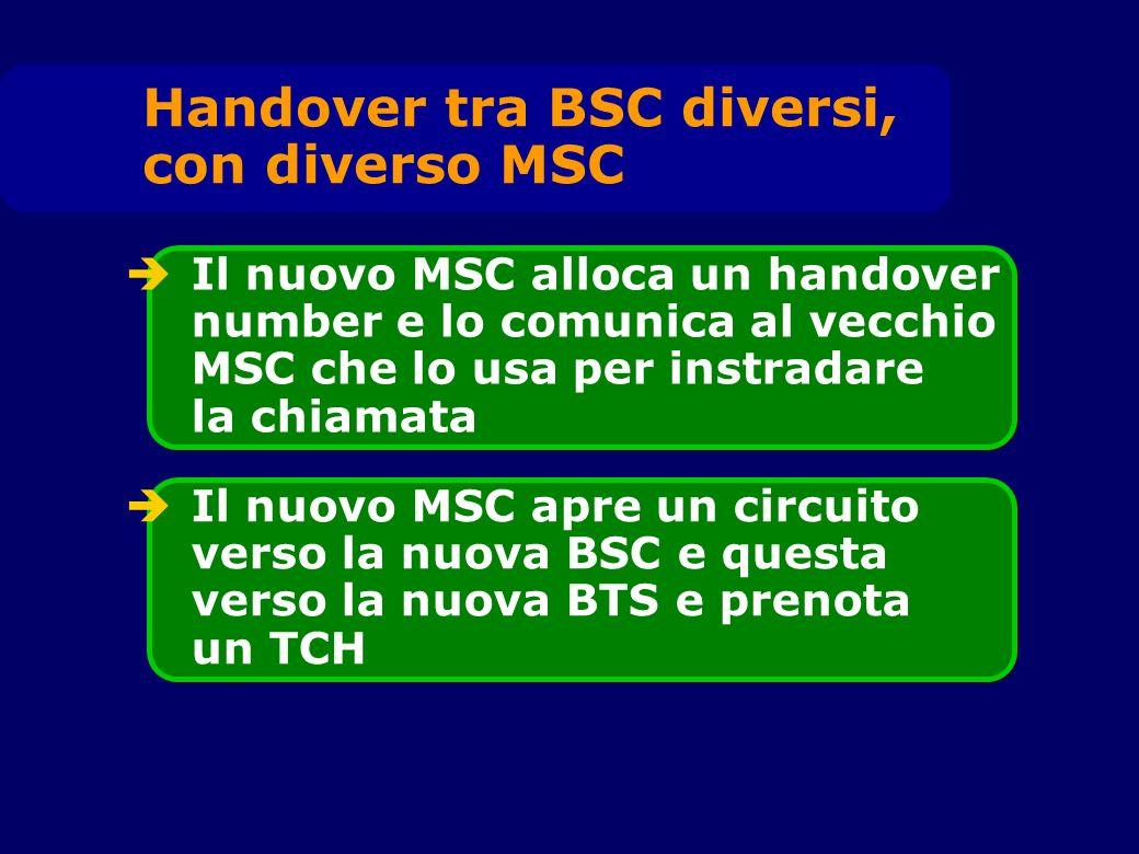Il nuovo MSC alloca un handover number e lo comunica al vecchio MSC che lo usa per instradare la chiamata Il nuovo MSC apre un circuito verso la nuova