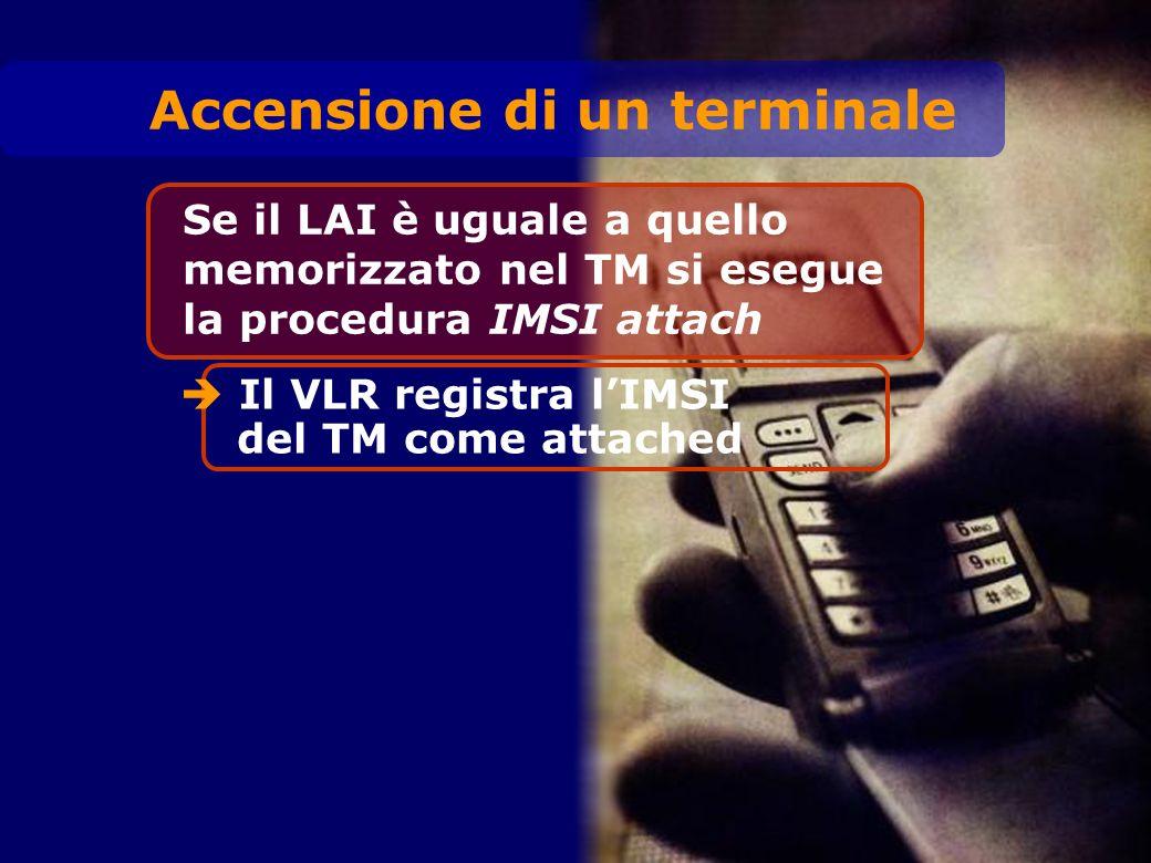 VLR MSC GMSC HLR IMSI TMSI MSRN LAI BSC h page i j Chiamata destinata a TM