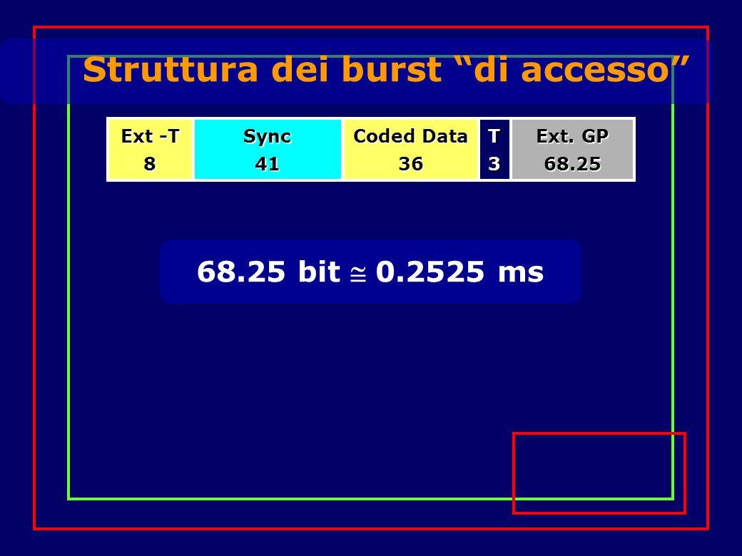 Struttura dei burst di accesso Ext -T 8Sync41T3 Coded Data 36 Ext. GP 68.25 68.25 bit 0.2525 ms
