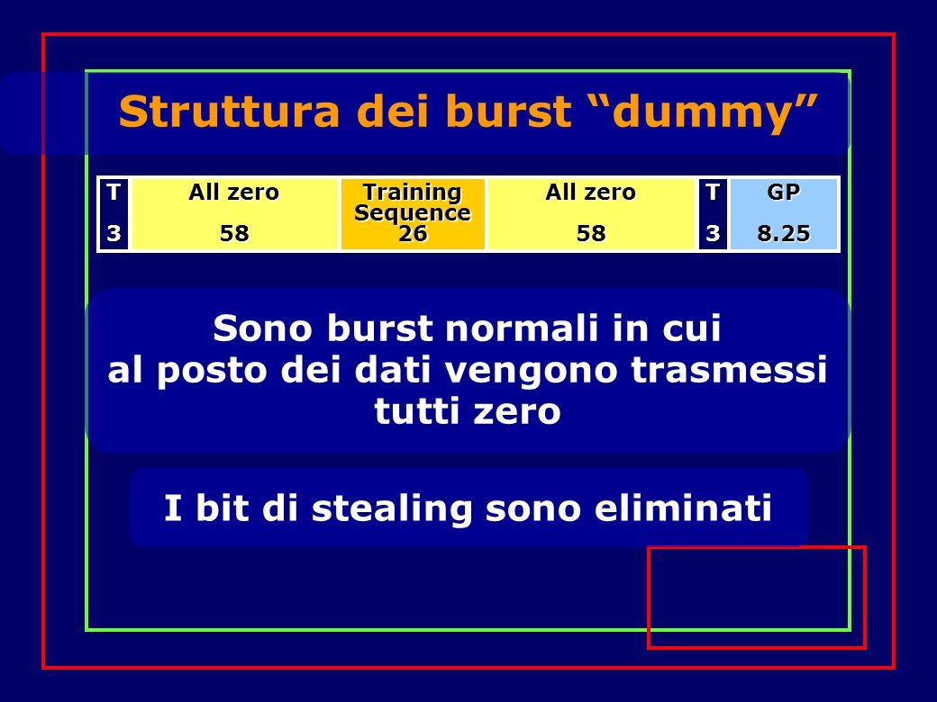 Struttura dei burst dummy Sono burst normali in cui al posto dei dati vengono trasmessi tutti zero I bit di stealing sono eliminati All zero 58T3T3GP8.25 58 Training Sequence 26