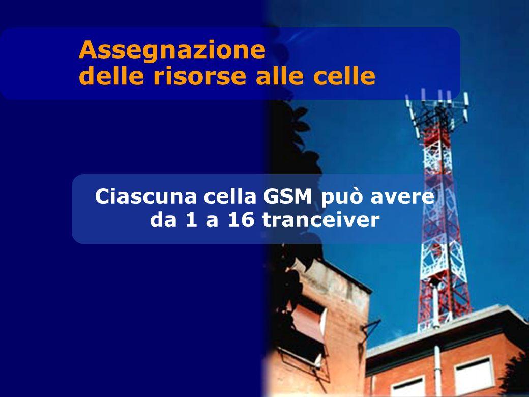 Ciascuna cella GSM può avere da 1 a 16 tranceiver Assegnazione delle risorse alle celle