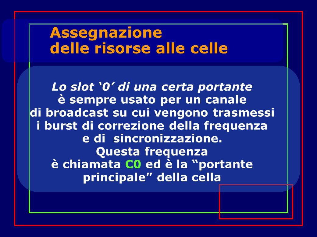 Lo slot 0 di una certa portante è sempre usato per un canale di broadcast su cui vengono trasmessi i burst di correzione della frequenza e di sincronizzazione.