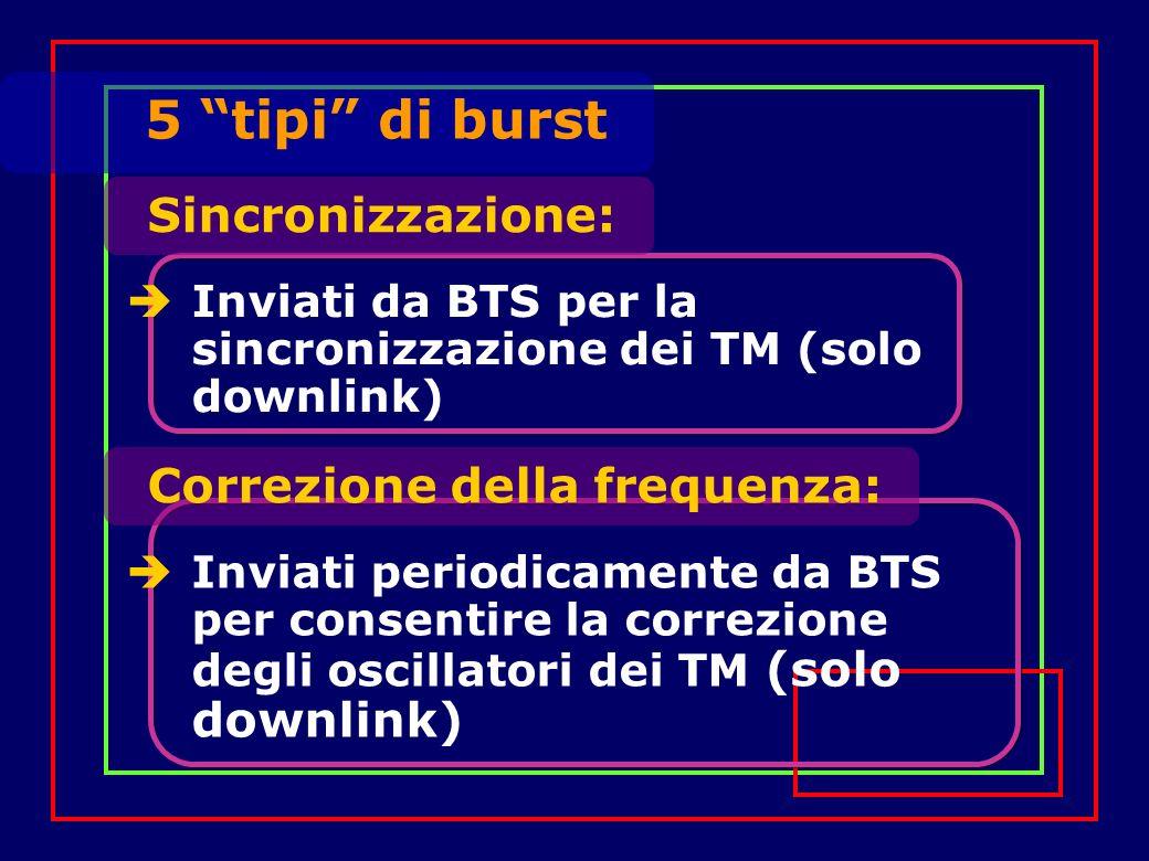 Sincronizzazione: Inviati da BTS per la sincronizzazione dei TM (solo downlink) Inviati periodicamente da BTS per consentire la correzione degli oscillatori dei TM (solo downlink) Correzione della frequenza: