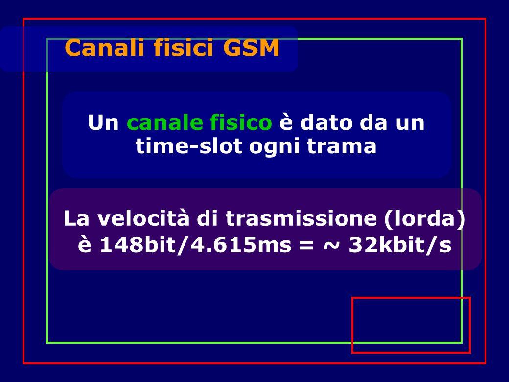 La velocità di trasmissione (lorda) è 148bit/4.615ms = ~ 32kbit/s Canali fisici GSM Un canale fisico è dato da un time-slot ogni trama
