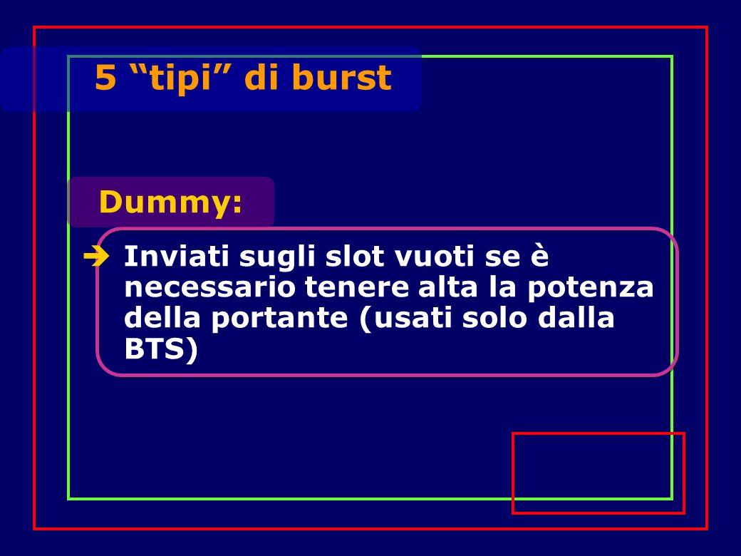 5 tipi di burst Dummy: Inviati sugli slot vuoti se è necessario tenere alta la potenza della portante (usati solo dalla BTS)