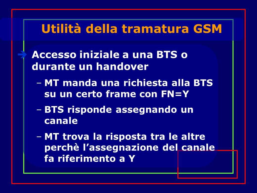Accesso iniziale a una BTS o durante un handover –MT manda una richiesta alla BTS su un certo frame con FN=Y –BTS risponde assegnando un canale –MT trova la risposta tra le altre perchè lassegnazione del canale fa riferimento a Y Utilità della tramatura GSM