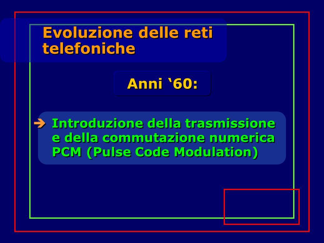 Evoluzione delle reti telefoniche Evoluzione delle reti telefoniche Introduzione della trasmissione e della commutazione numerica PCM (Pulse Code Modu