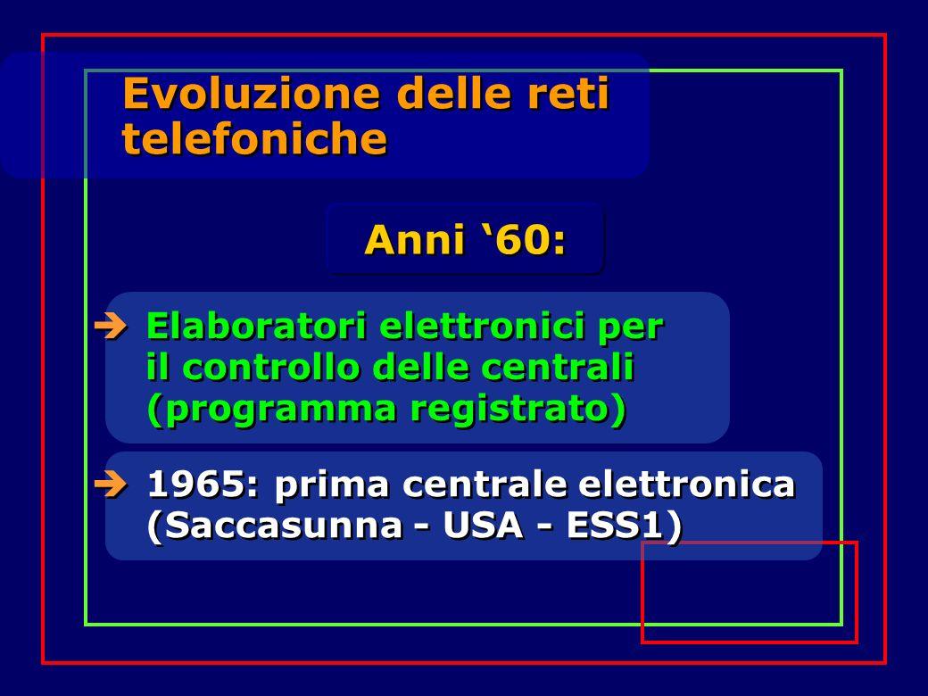 Evoluzione delle reti telefoniche Evoluzione delle reti telefoniche Elaboratori elettronici per il controllo delle centrali (programma registrato) Ann