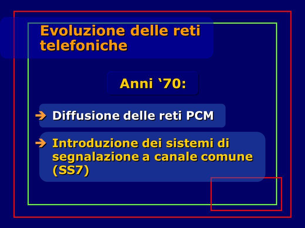 Evoluzione delle reti telefoniche Evoluzione delle reti telefoniche Diffusione delle reti PCM Introduzione dei sistemi di segnalazione a canale comune