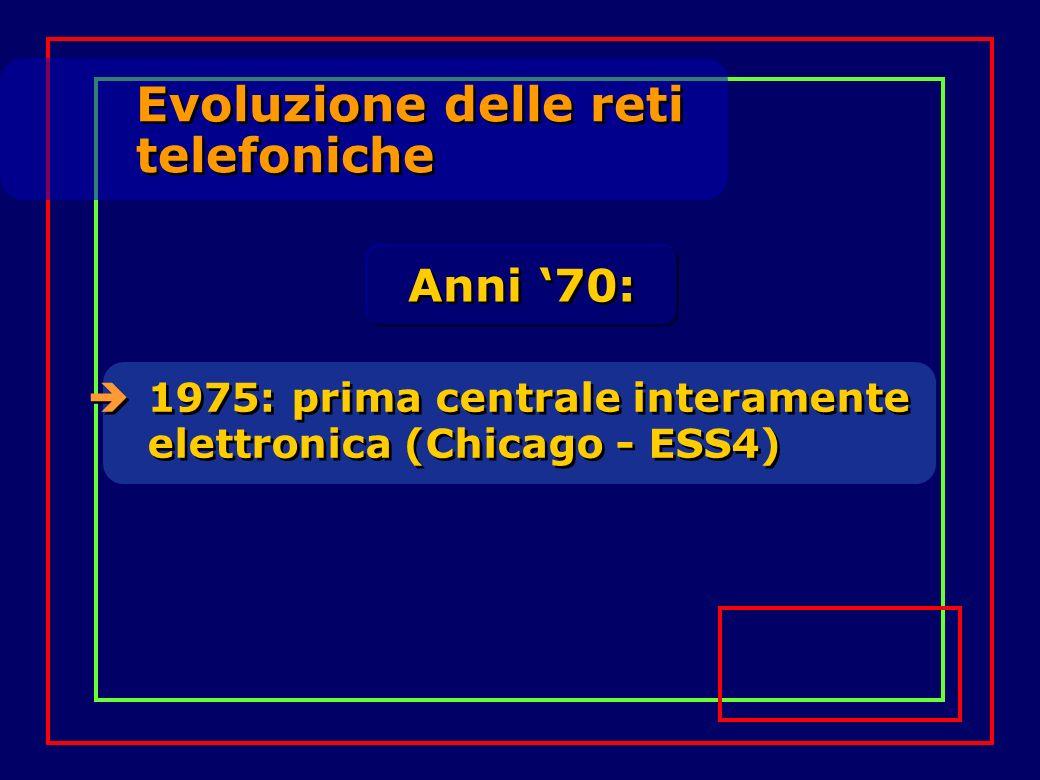 Evoluzione delle reti telefoniche Evoluzione delle reti telefoniche 1975: prima centrale interamente elettronica (Chicago - ESS4) Anni 70: