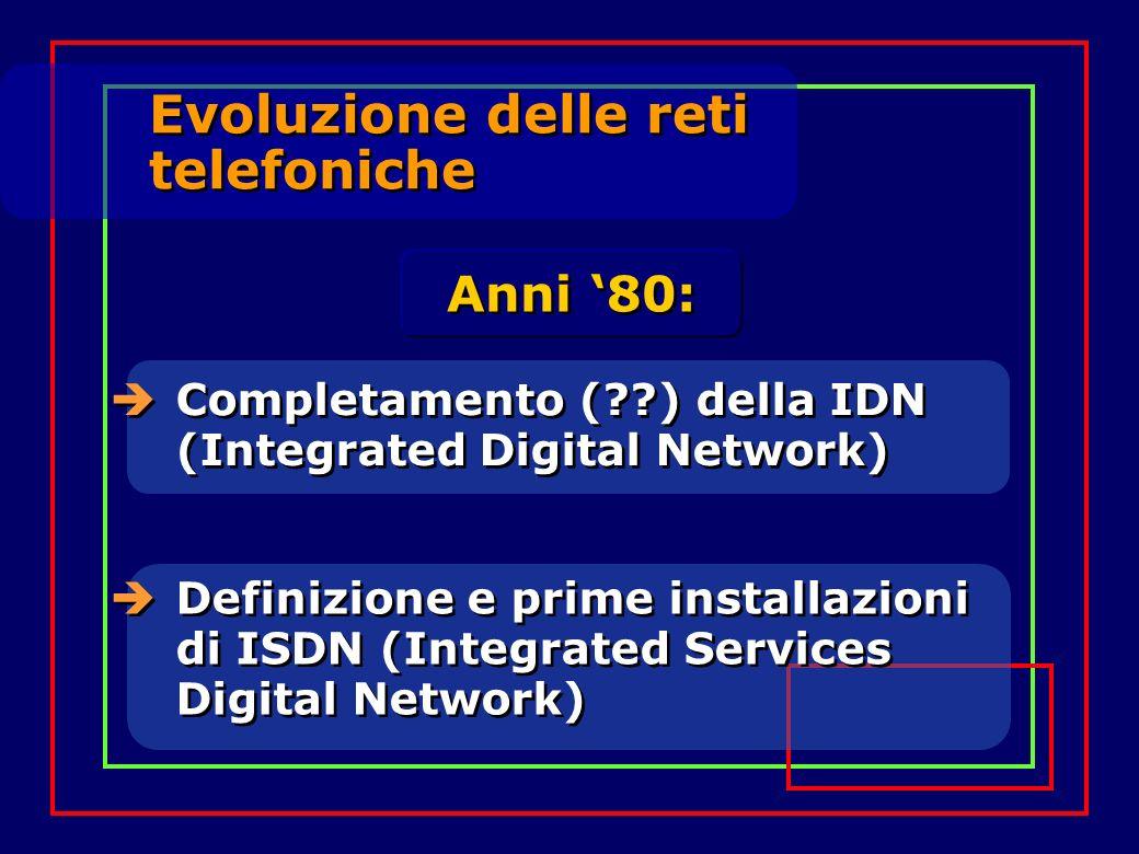 Evoluzione delle reti telefoniche Evoluzione delle reti telefoniche Definizione e prime installazioni di ISDN (Integrated Services Digital Network) An
