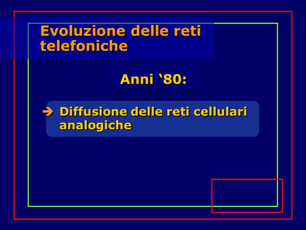 Evoluzione delle reti telefoniche Evoluzione delle reti telefoniche Diffusione delle reti cellulari analogiche Anni 80: