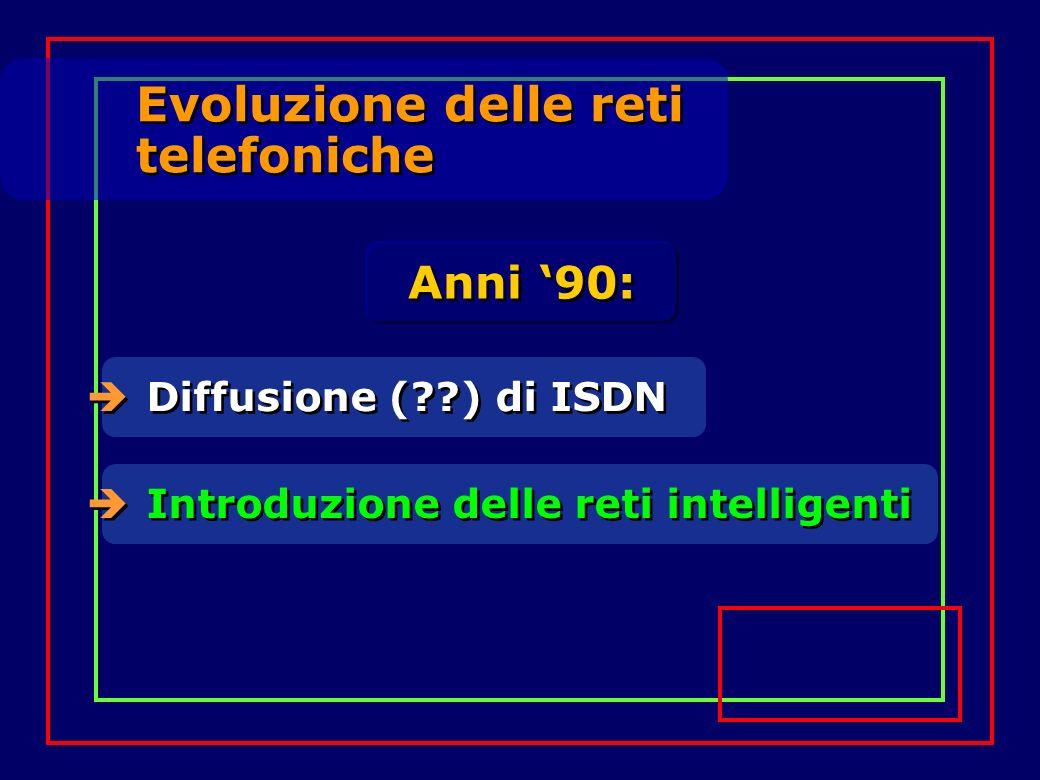 Evoluzione delle reti telefoniche Evoluzione delle reti telefoniche Diffusione (??) di ISDN Anni 90: Introduzione delle reti intelligenti
