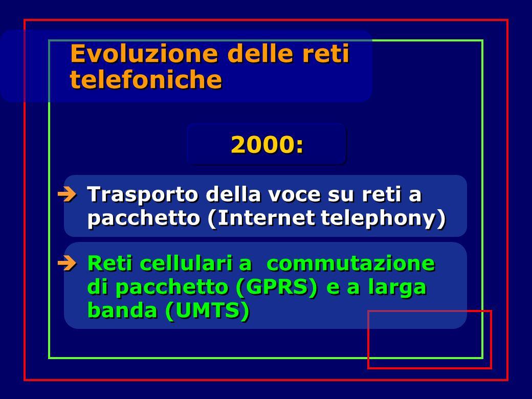 Evoluzione delle reti telefoniche Evoluzione delle reti telefoniche 2000: Trasporto della voce su reti a pacchetto (Internet telephony) Reti cellulari