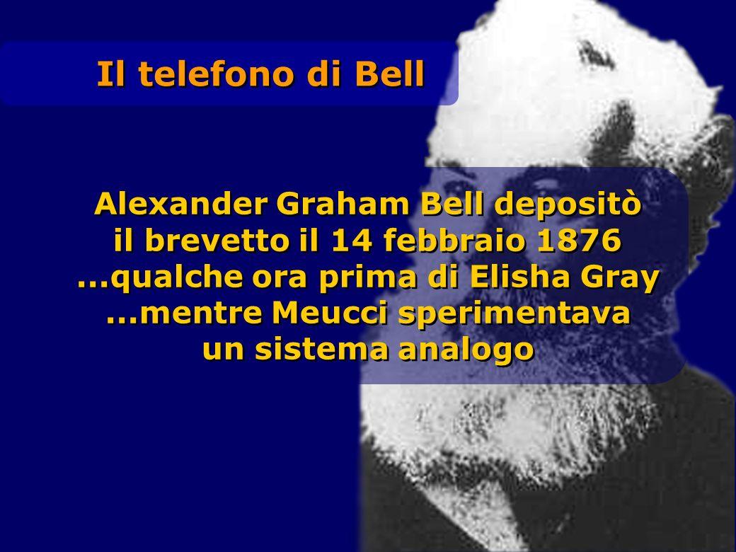 Il telefono di Bell Alexander Graham Bell depositò il brevetto il 14 febbraio 1876...qualche ora prima di Elisha Gray...mentre Meucci sperimentava un