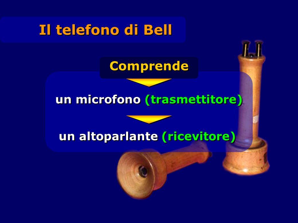 un microfono (trasmettitore) Il telefono di Bell un altoparlante (ricevitore) Comprende