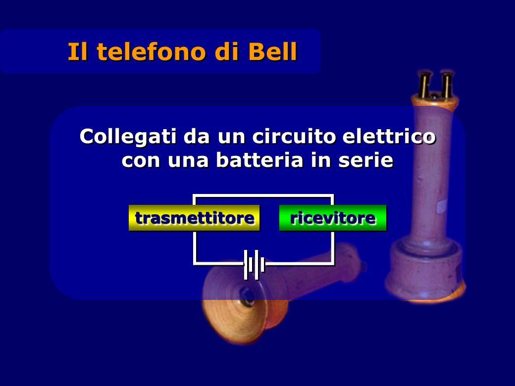 Il telefono di Bell trasmettitoretrasmettitore ricevitorericevitore Collegati da un circuito elettrico con una batteria in serie Collegati da un circu