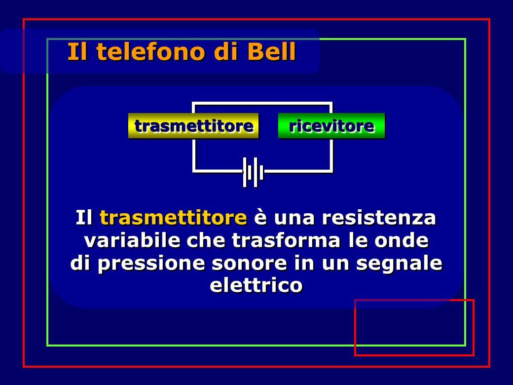 trasmettitoretrasmettitore ricevitorericevitore Il telefono di Bell Il trasmettitore è una resistenza variabile che trasforma le onde di pressione son