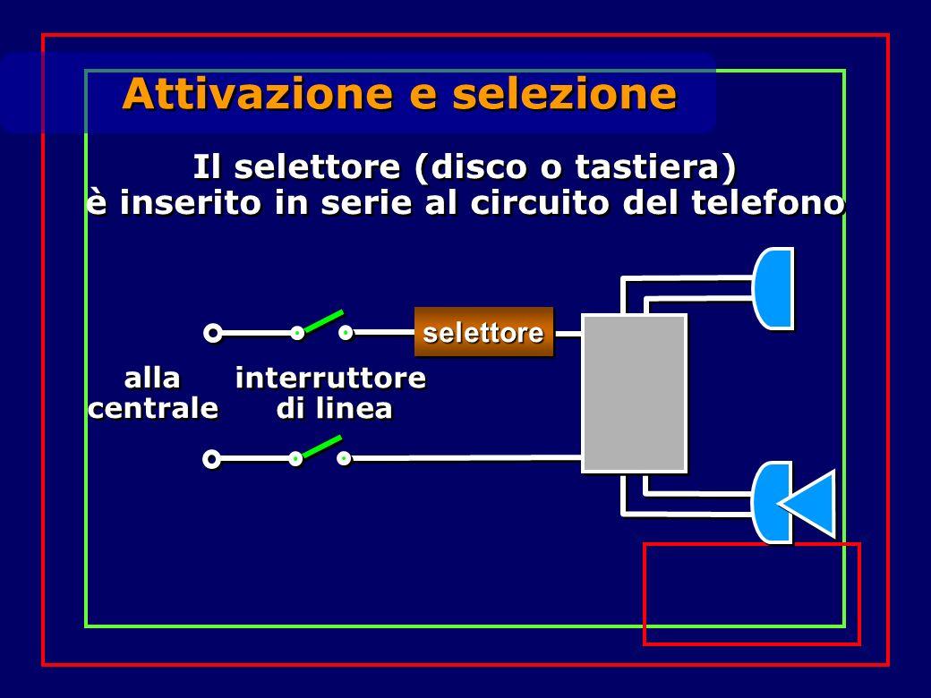 Attivazione e selezione Il selettore (disco o tastiera) è inserito in serie al circuito del telefono Il selettore (disco o tastiera) è inserito in ser