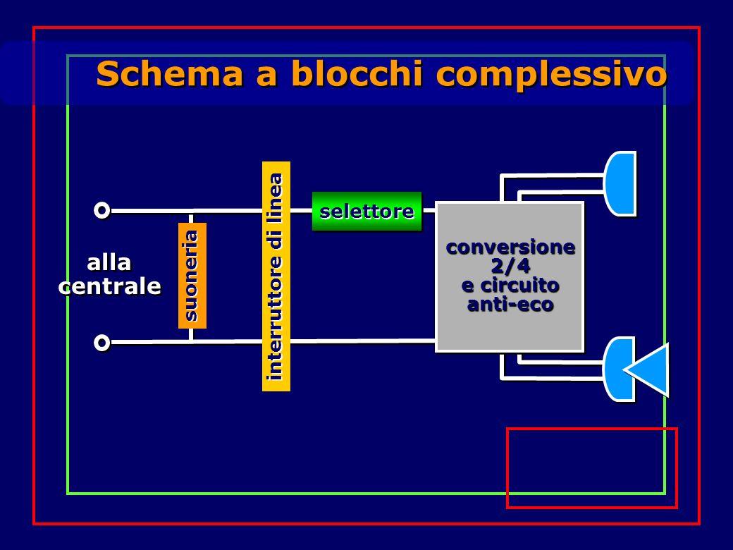 Schema a blocchi complessivo alla centrale alla centrale conversione2/4 e circuito anti-eco selettore interruttore di linea suoneria