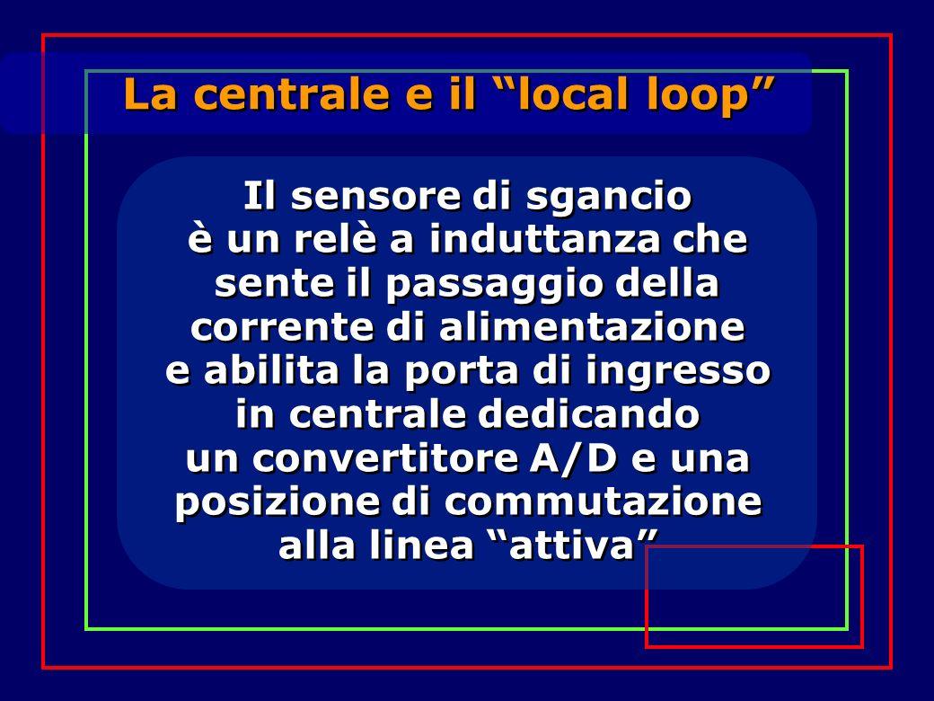 La centrale e il local loop Il sensore di sgancio è un relè a induttanza che sente il passaggio della corrente di alimentazione e abilita la porta di