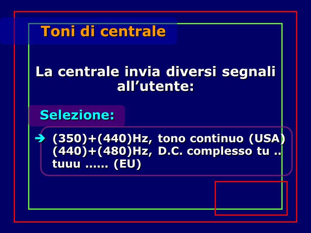 Toni di centrale Selezione: (350)+(440)Hz, tono continuo (USA) (440)+(480)Hz, D.C. complesso tu.. tuuu...... (EU) La centrale invia diversi segnali al