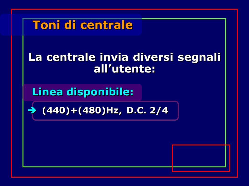 Toni di centrale Linea disponibile: (440)+(480)Hz, D.C. 2/4 La centrale invia diversi segnali allutente: La centrale invia diversi segnali allutente: