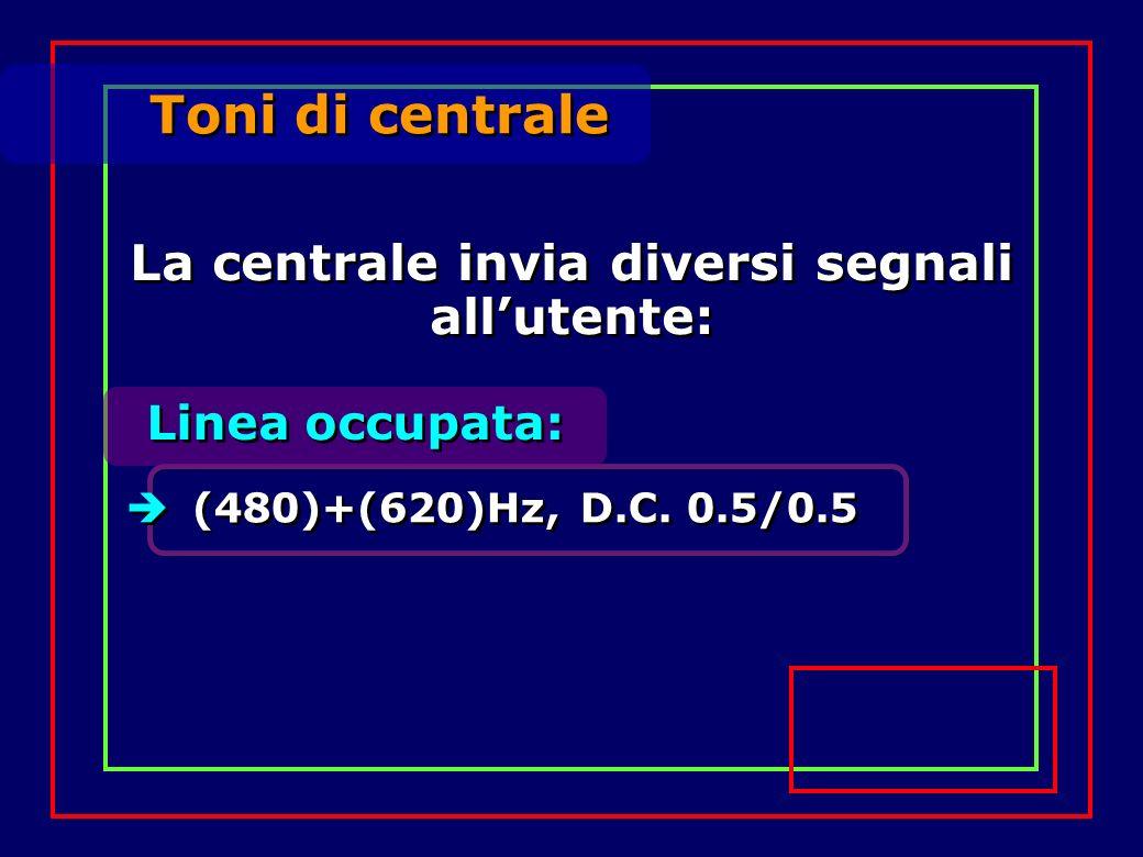 Toni di centrale Linea occupata: (480)+(620)Hz, D.C. 0.5/0.5 La centrale invia diversi segnali allutente: La centrale invia diversi segnali allutente:
